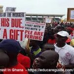 The Trade Unions Congress Ghana - Its Functions