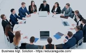 business management objective type questions