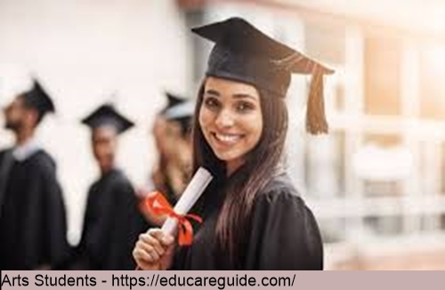 Courses Under Art Department In Universities, Schools And Colleges